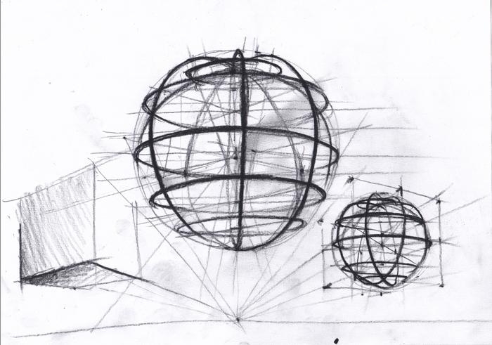 Накипело. Как научиться рисовать или пошло оно всё? Часть 1 Кривая линия, Уроки рисования, Рисование, Как рисовать эллипсы, Видео, Длиннопост, Эллипс