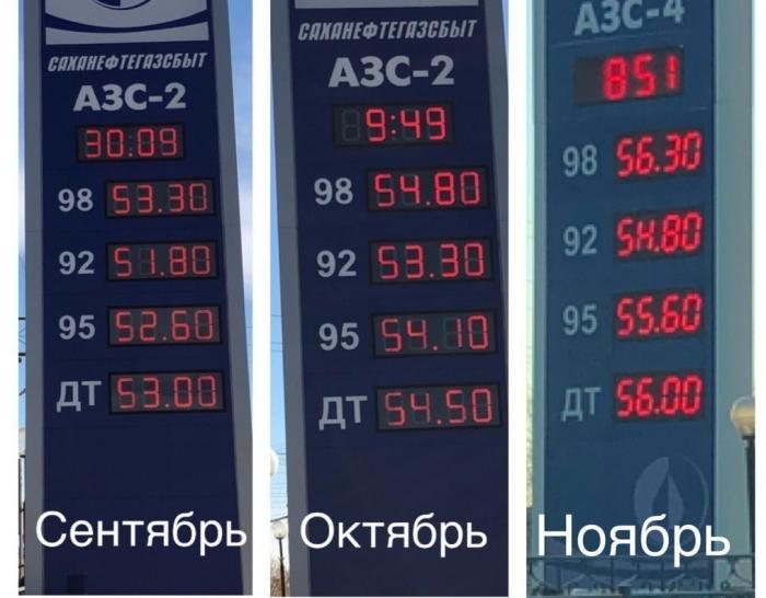 Вот это действительно новость! Я не верю своим ушам. Якутия начнет собственное производство топлива из-за высоких цен на АЗС Хорошие новости, Якутия, Республика Саха, Нефть, Политика, Длиннопост, Фотография, ГСМ, Бензин