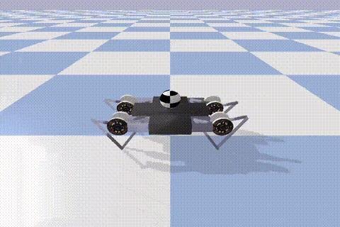 Самый умный: как нейросети пытаются обмануть игры Нейронные сети, Игры, Машинное обучение, Программа, DTF, Гифка, Видео, Длиннопост