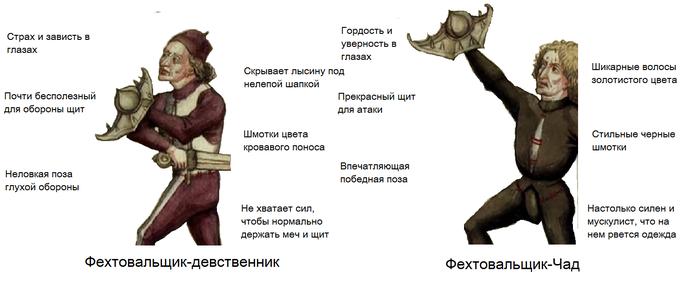 Фехтовальщик-Чад Мемы, Средневековье, Средневековый бой, Страдающее средневековье