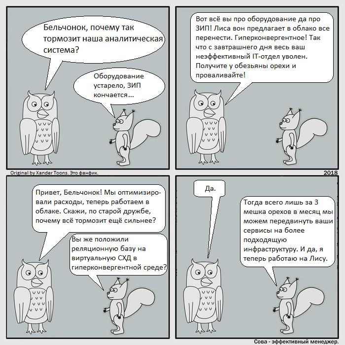 Сова и облако Фанфики об эффективной сове, Облачный сервис, Виртуализация, Комиксы