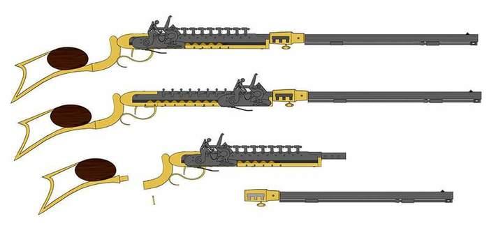 12-зарядное ружье Дженнингса Оружейная лига, 12-Зарядное ружье, Ружье Дженнингса, 19 век, Длиннопост