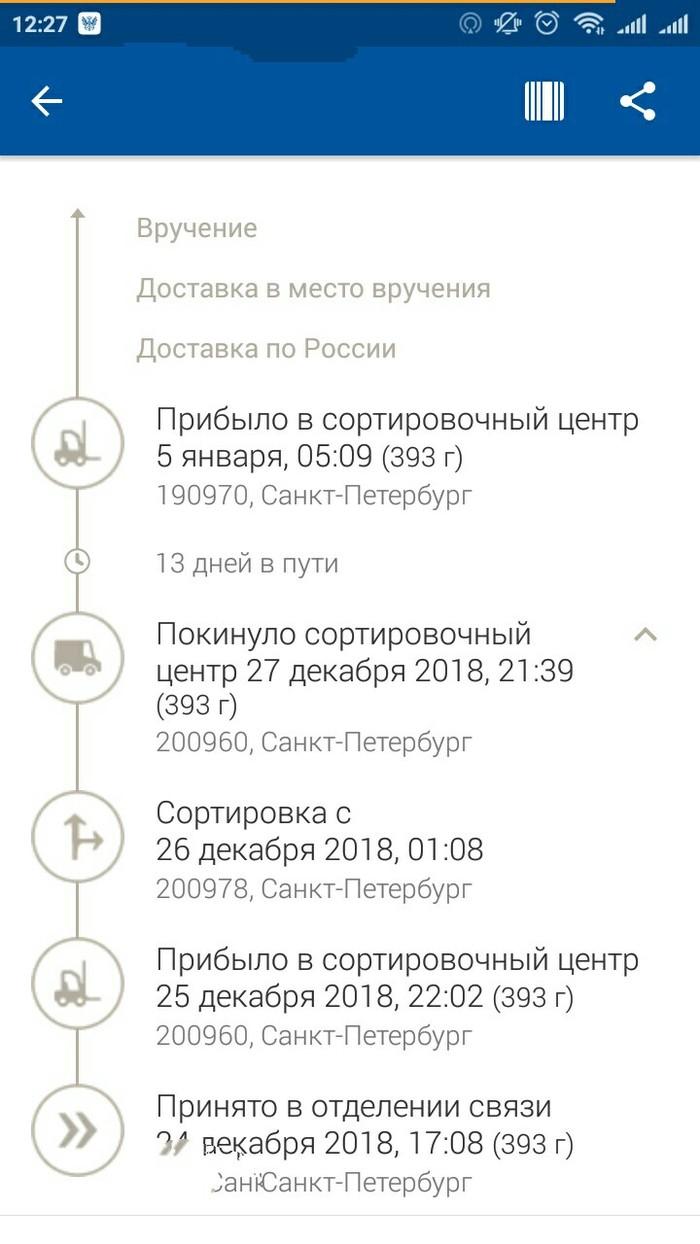 Шутить про новый год и почту России сюда. Почта России, Новый Год
