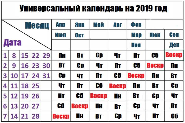 Календарь на 2019 год 2019, Календарь, Полезное, Интересное, Перевел сам