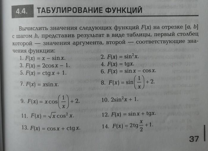 Нужна помощь. Паскаль Паскаль, Без рейтинга, Помощь, Математика, Длиннопост