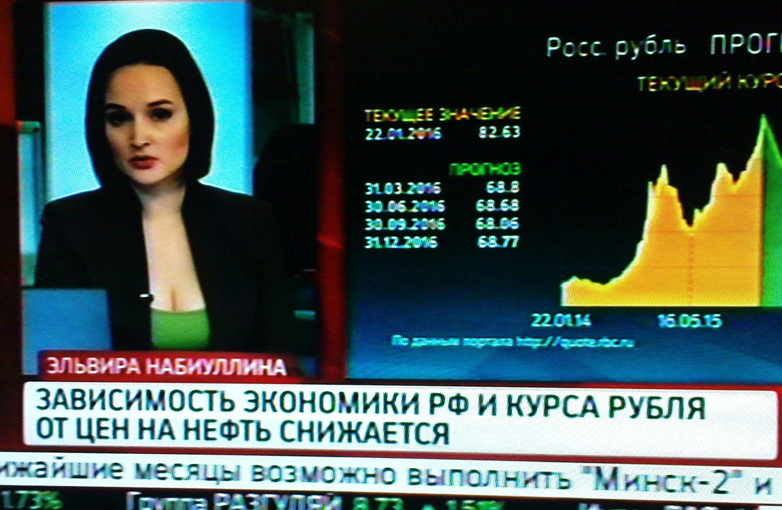 Рбк курс how much is one pip worth in forex