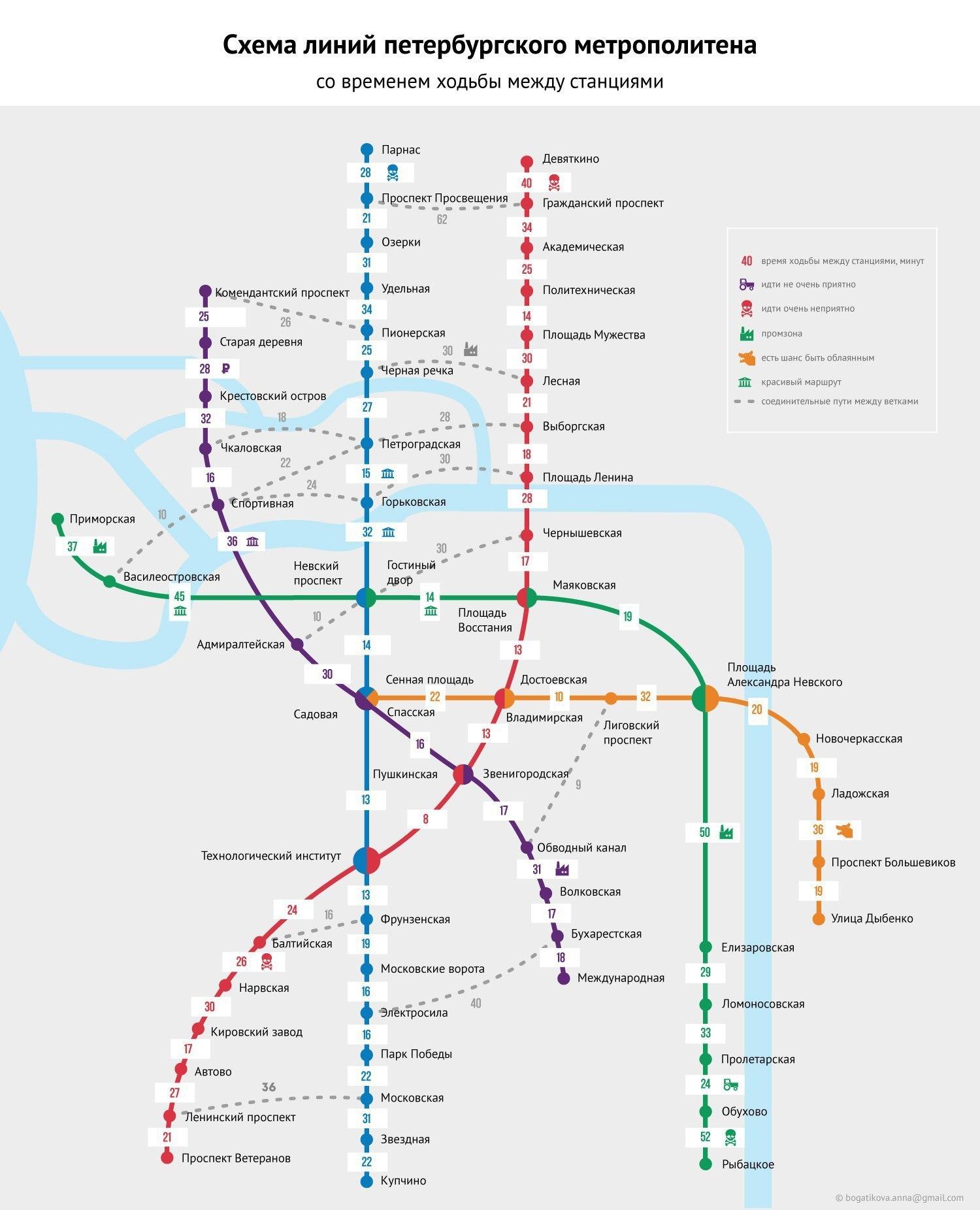 Схема метро спб рассчитать время фото 307
