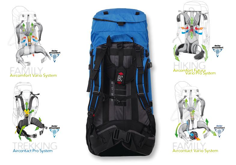 Сообщение о туризме как собирать рюкзак дерби вес рюкзака