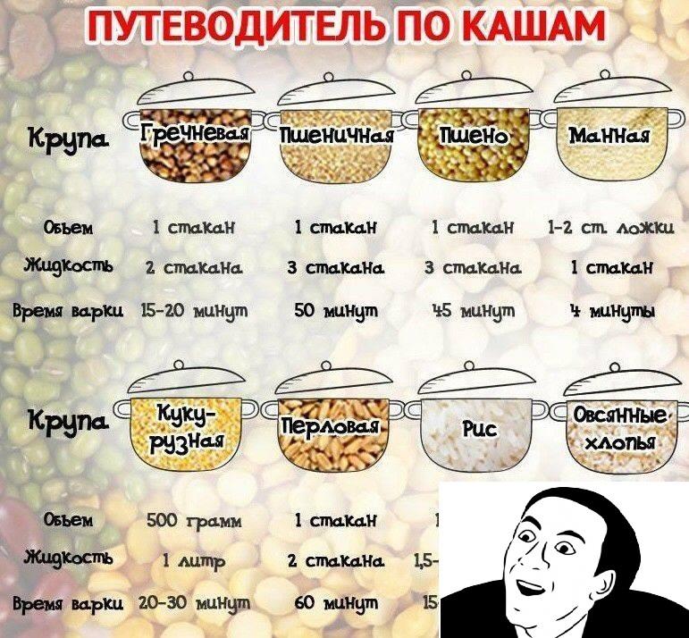 приготовить гречневая каша