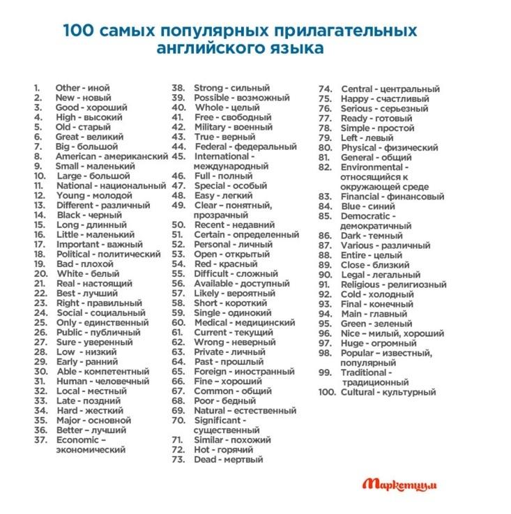 технические тексты на английском с переводом на русский