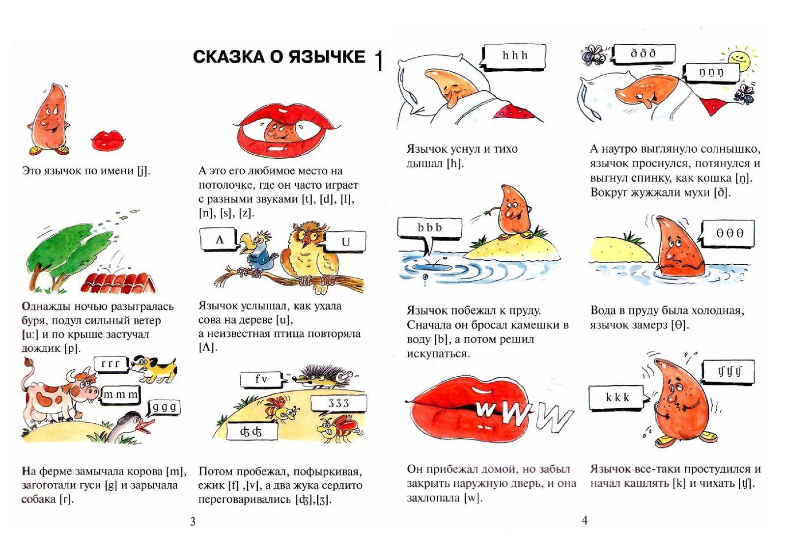 Логопедические упражнения для детей 24 лет