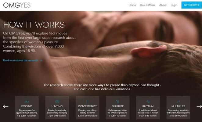Обучающее видео о достижении оргазма