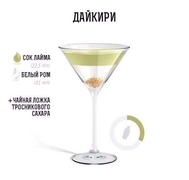 коктейли с мартини фоторецепты