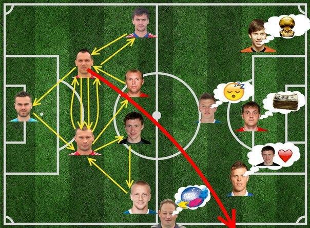 Смешные схемы футбола