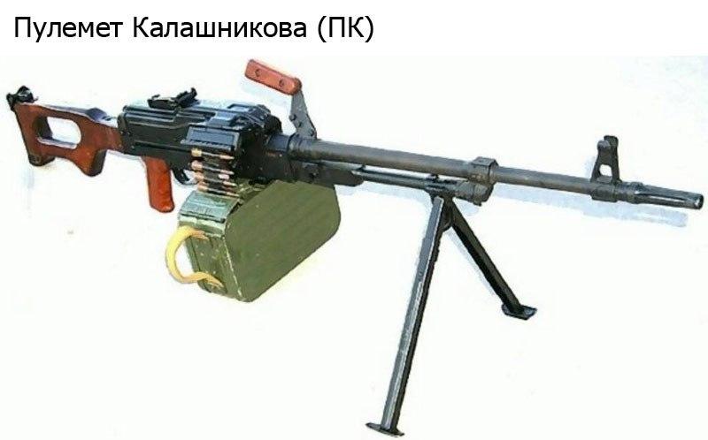 автомат калашникова фото