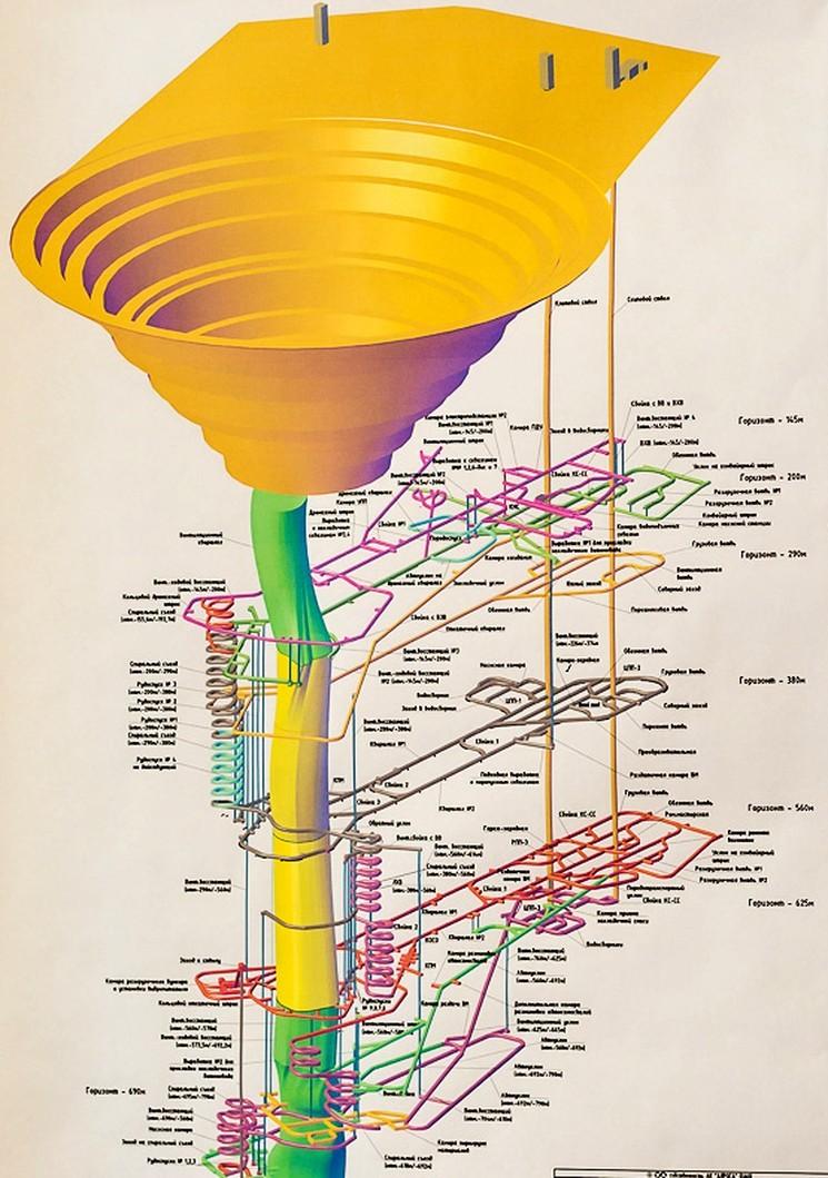 Кимберлитовая трубка «Мир»   Пикабу