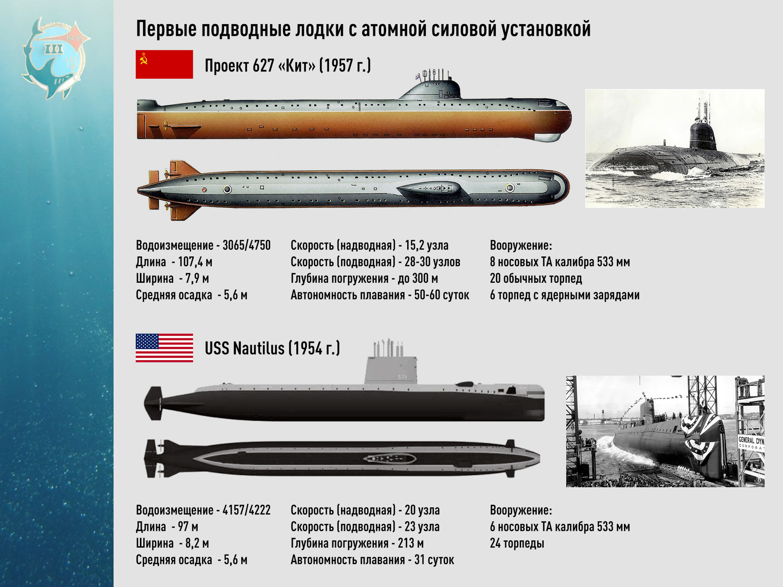 Электробезопасность на подводной лодке удостоверения по электробезопасности нового образца фото