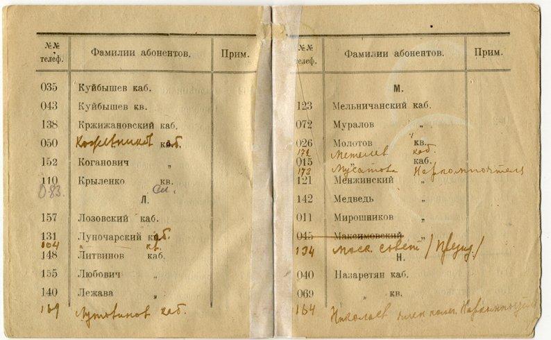 Большая телефонная книга Москвы