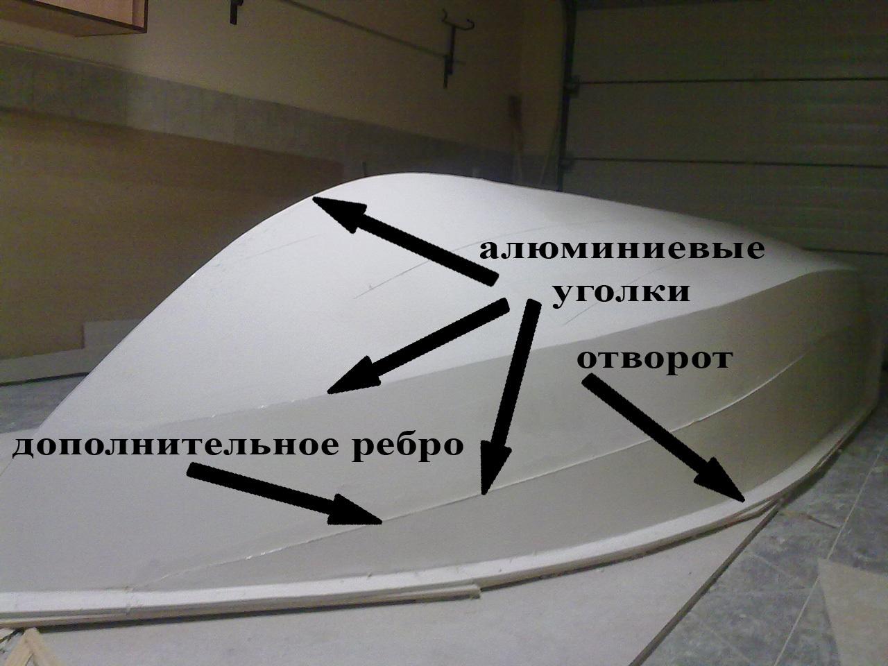Труба из поликарбоната своими руками