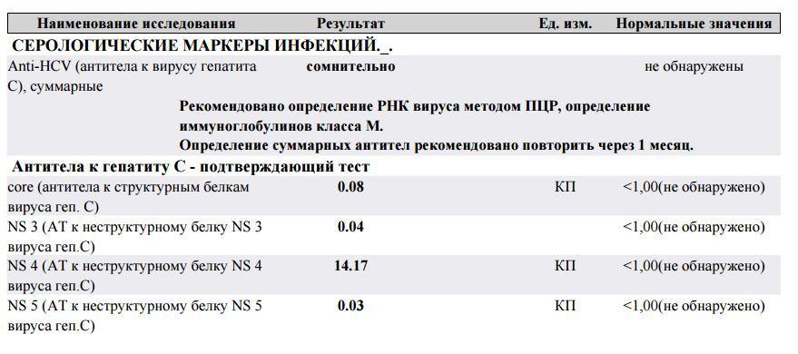Гепатит С. Помогите расшифровать анализ!