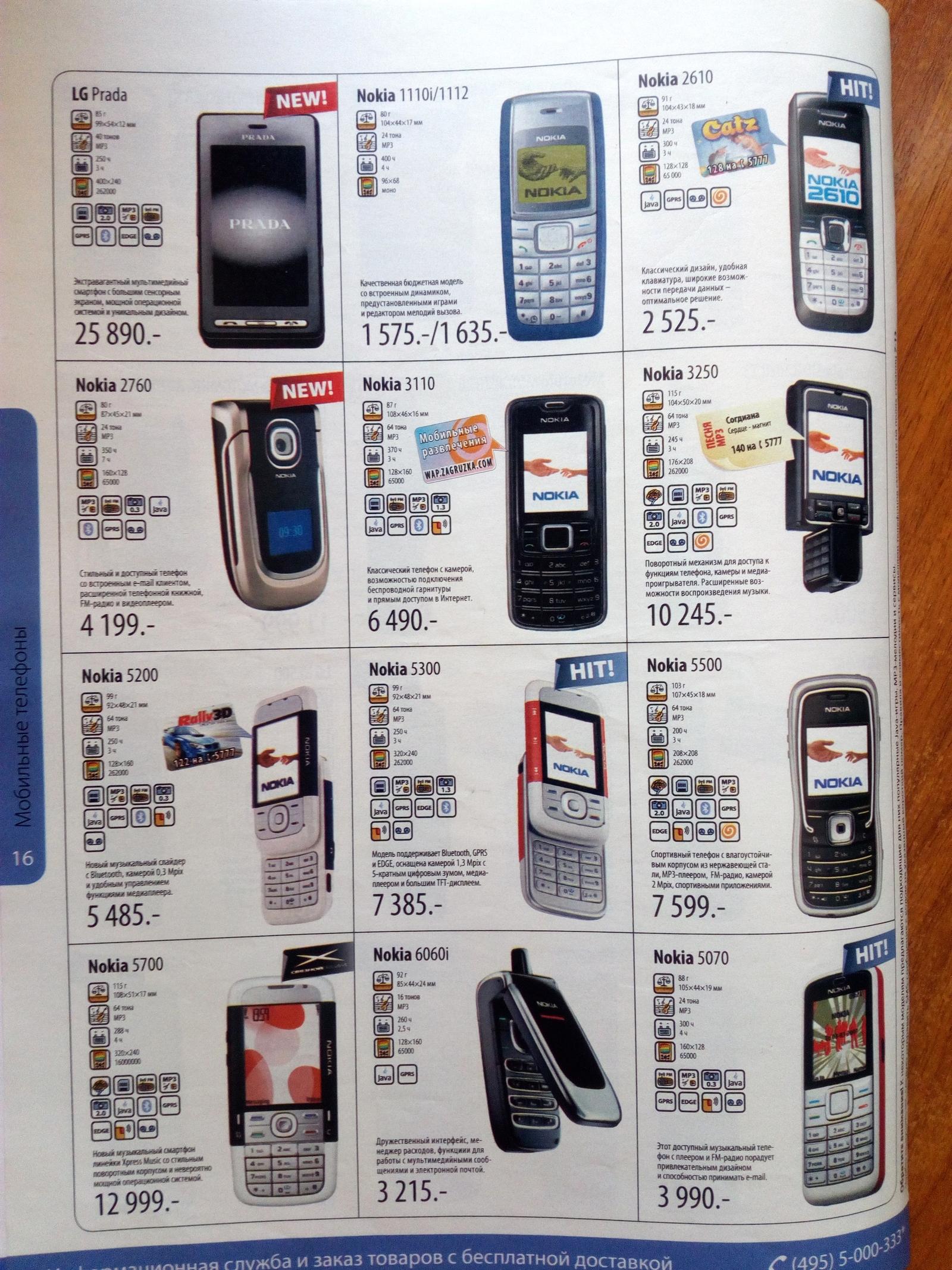 телефоны кнопочные в связном каталог цены фото
