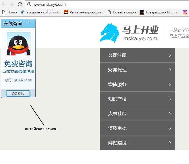 Открытие фирмы китай характеристика бизнес плана магазина