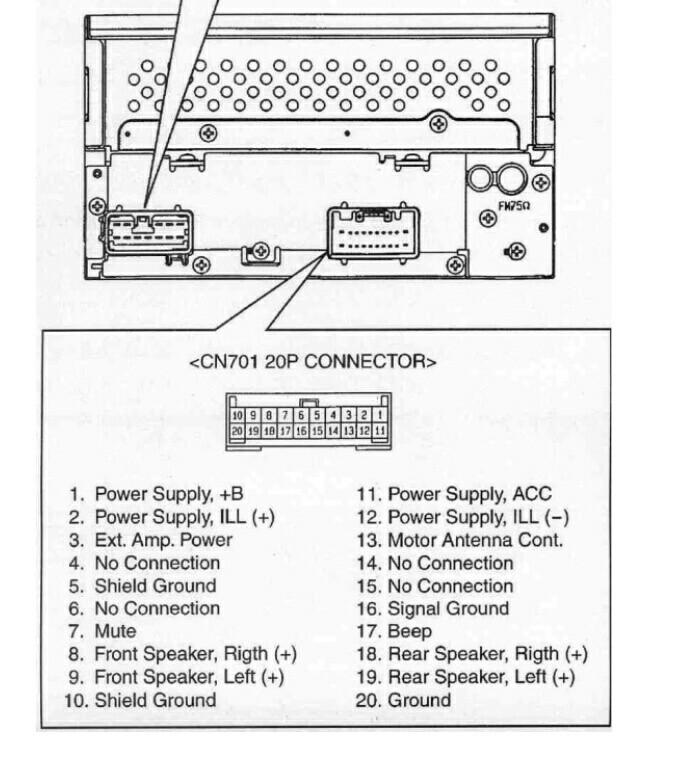 Все модели авто фотон электросхемы отличие большинства