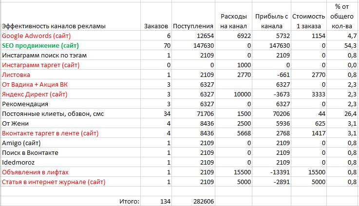 Binary com tick trade 1