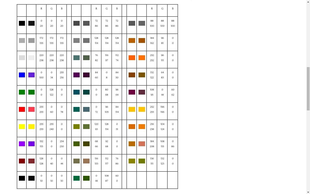Выбор цвета и психологическое состояние
