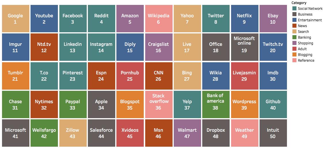 Топ самых популярных порно фото сайтов