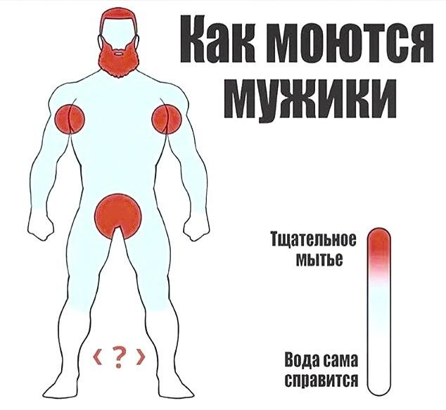Голые мужики моются в душе 11