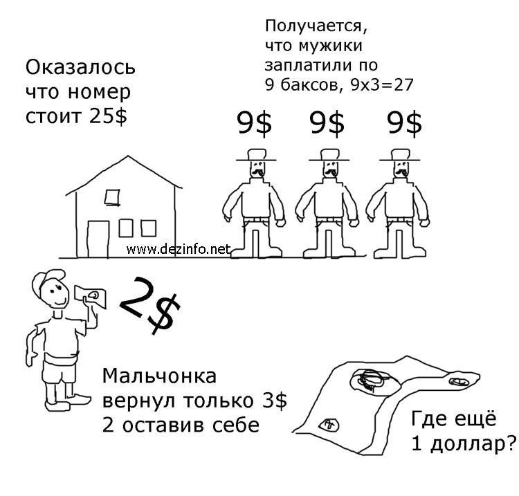 Задача про лишний рубль решение как решить задачу по географии 10 класс