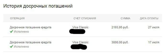 Автокредит сбербанк омск