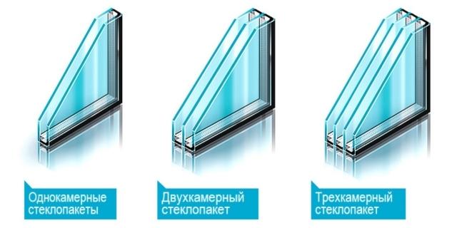 Советы по выбору пластиковых окон правила установки пластиковых окон в панельном доме