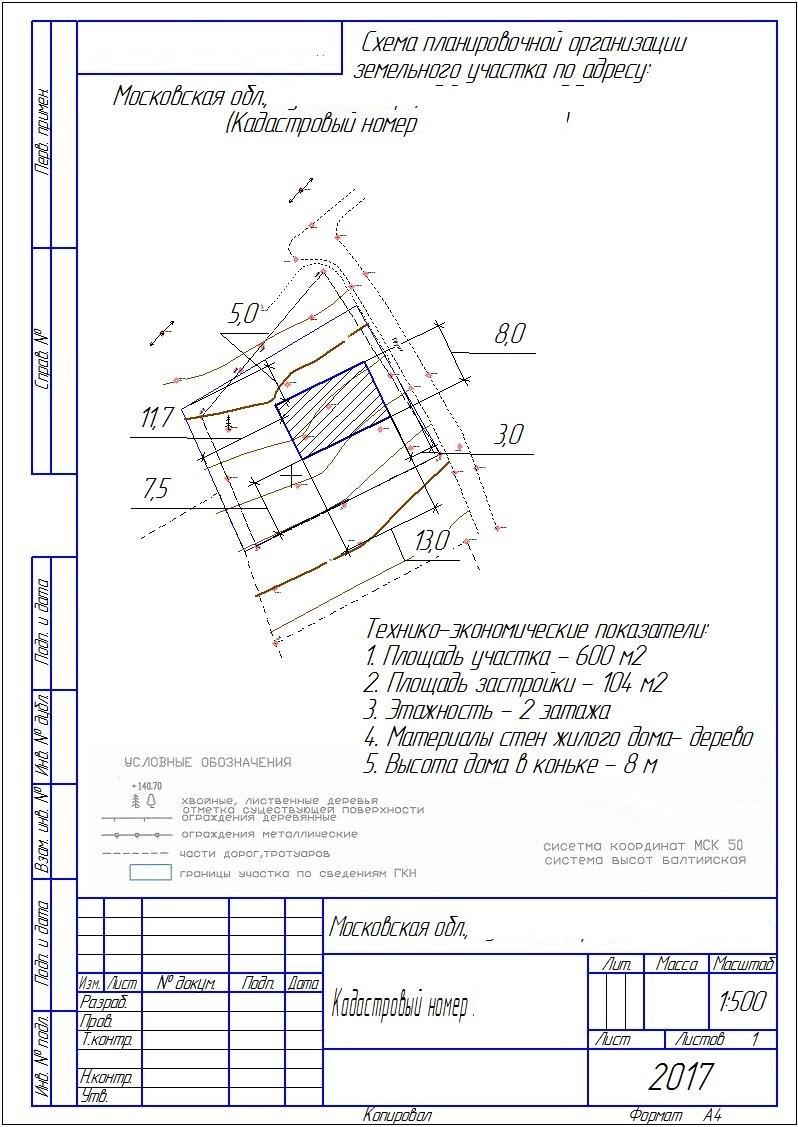 Разрешение для строительства частного дома в москве площадь в домах престарелых на одного человека