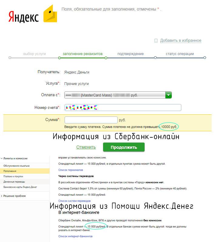 яндекс деньги перевод на карту сбербанка мир капуста займ онлайн телефон