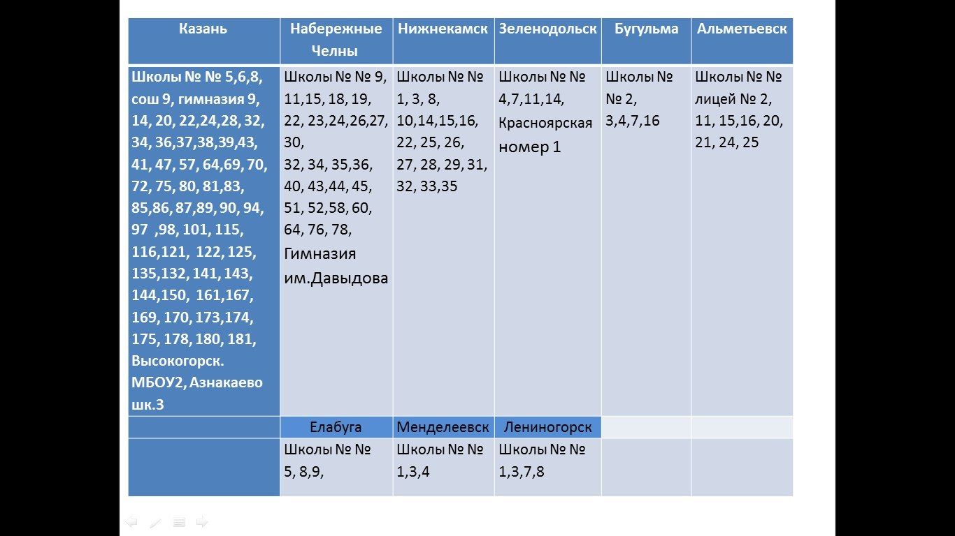 Www.slovo.ws 3 класс татарский язык