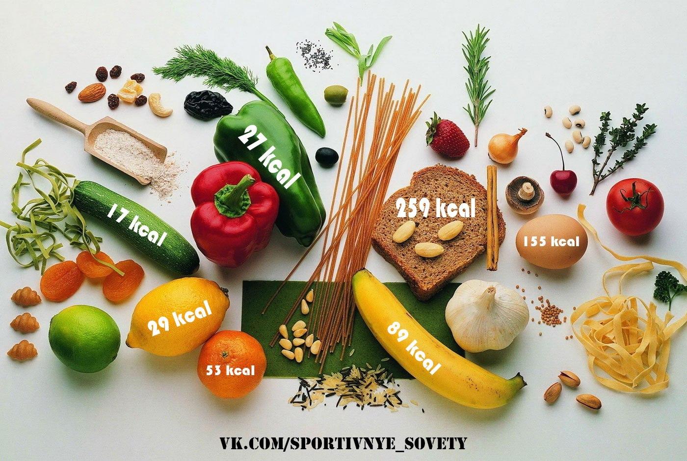 на сколько худеют на диете день есть а день не есть