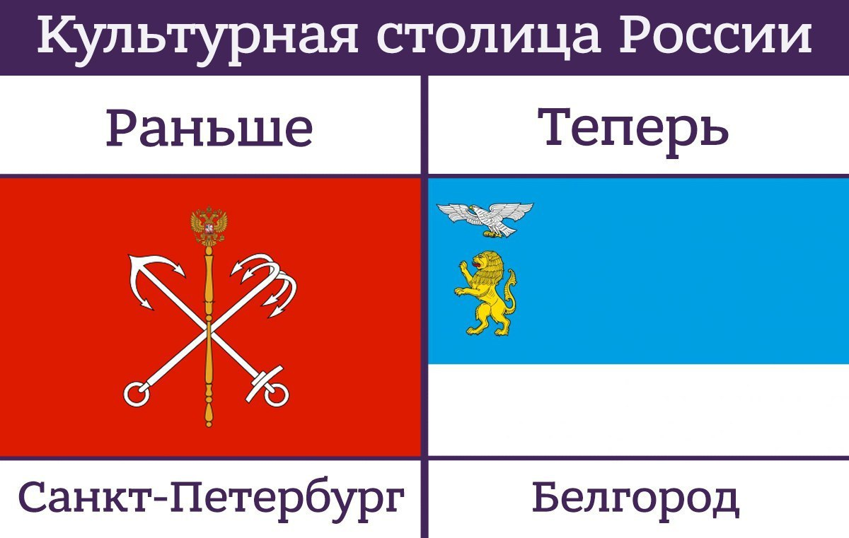 Секс Группы Белгорода