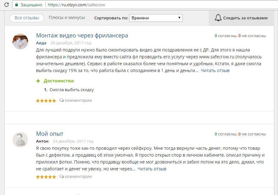 Как удалить объявление с сайта auto ru подать бесплатное объявление продажа земельного участка