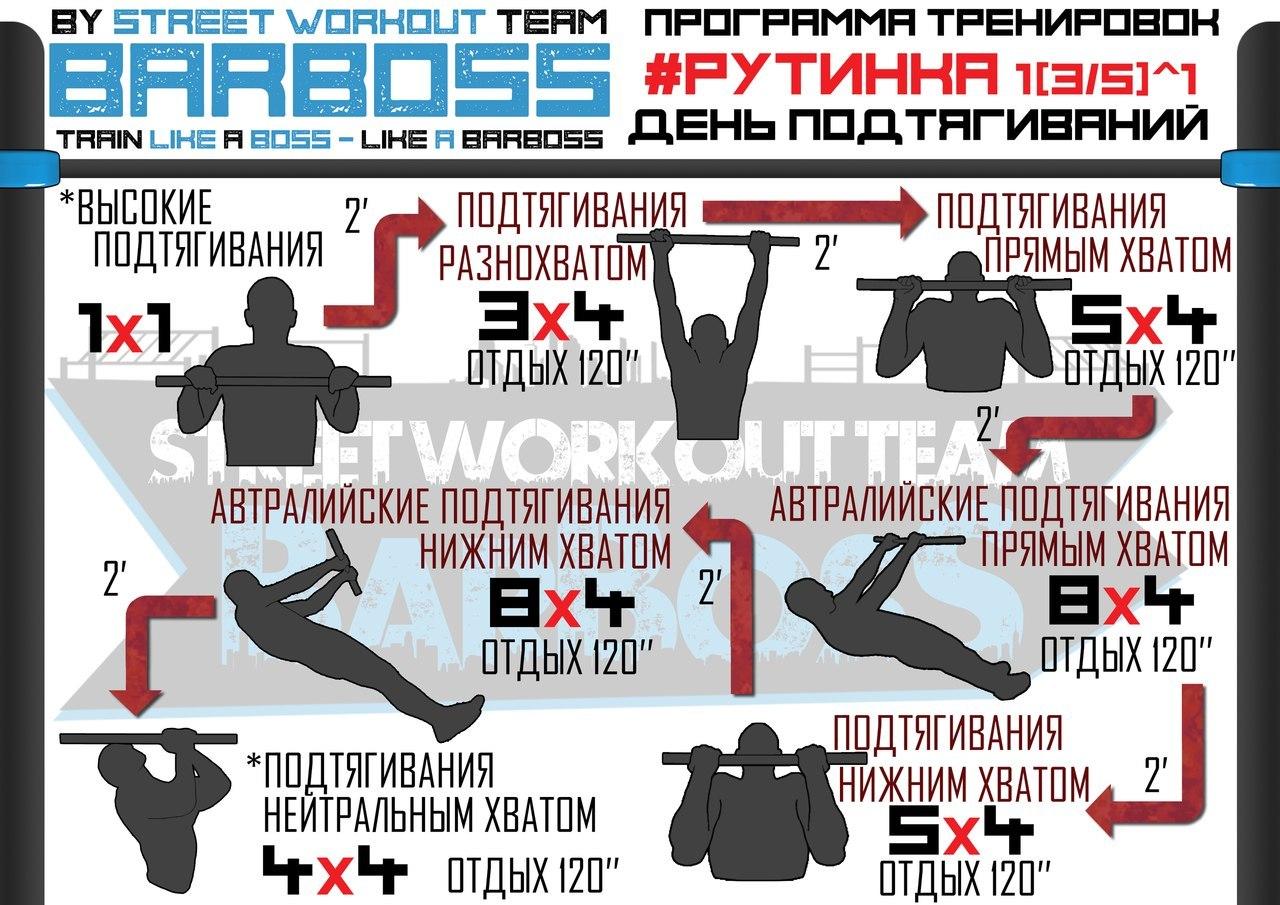 Пятидневная программа тренировок. Физкультура, Тренировка, Калистеника,  Calisthenics, Программа, Рутинка, 3b99d0be997