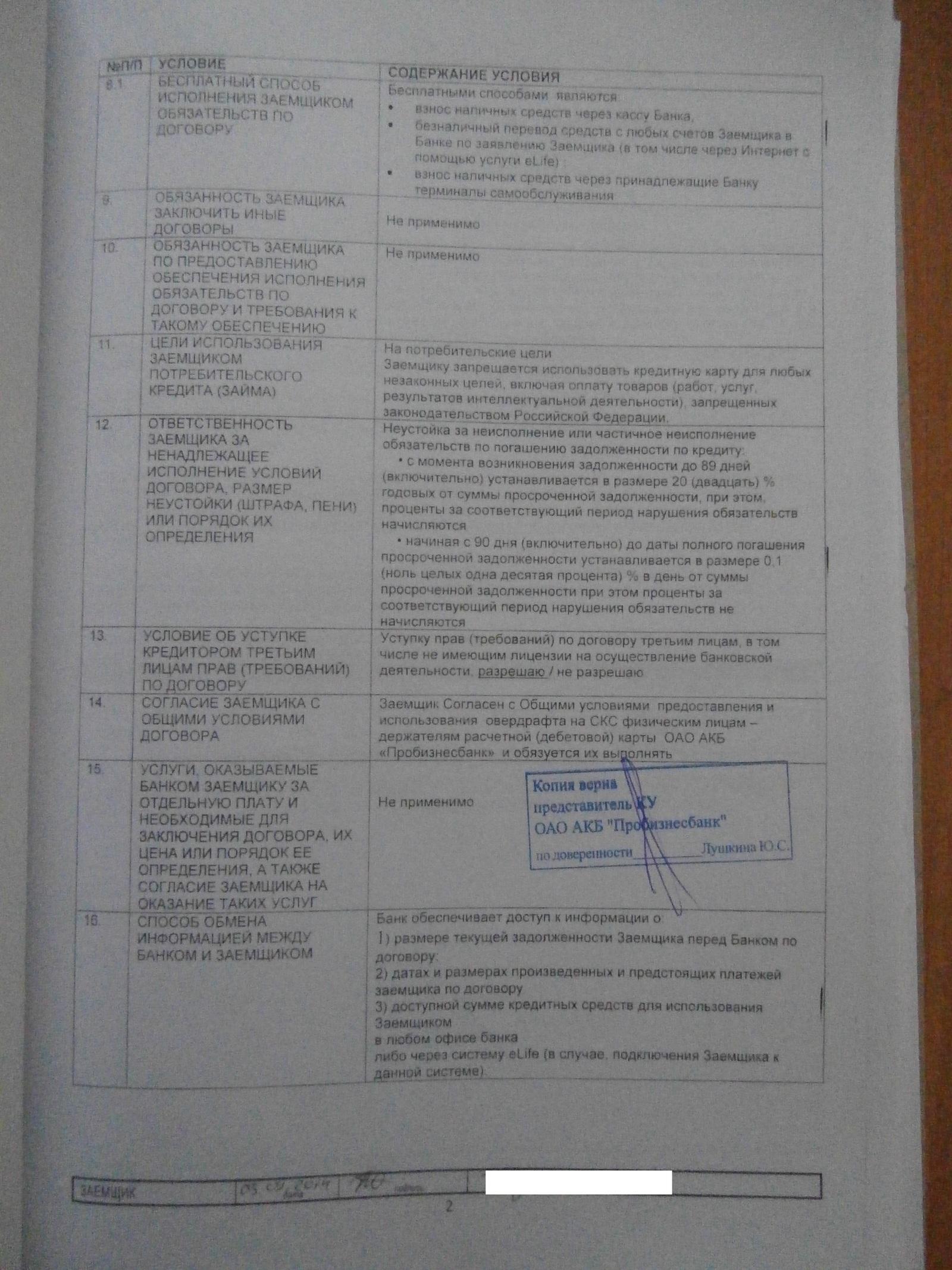 Общие условия Договора потребительского кредита.
