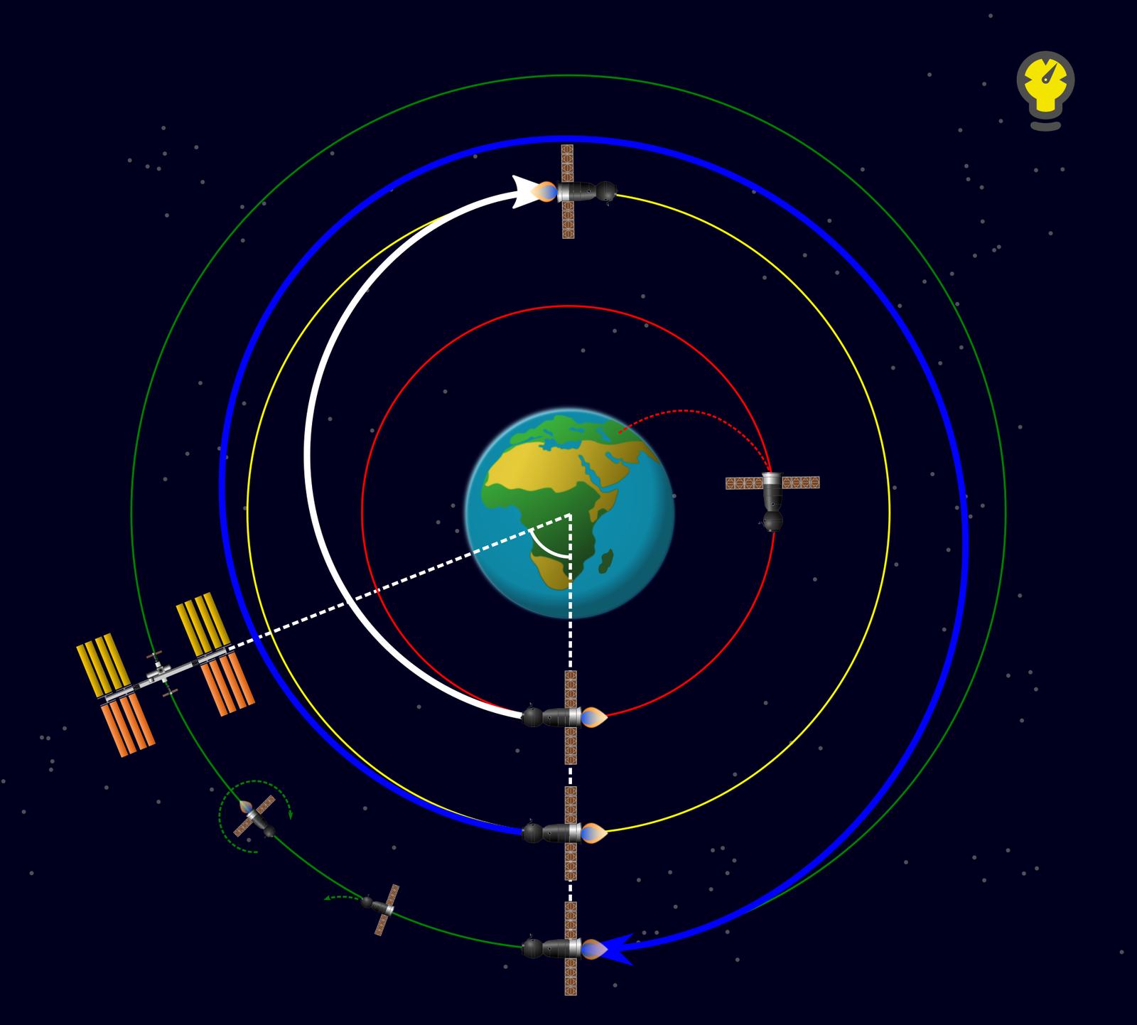 Как космические корабли стыкуются с МКС