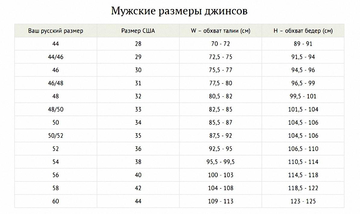 e5ec77b7b4d8c Размер джинсов: как определить свой - таблицы размеров Как правильно выбрать  джинсы: силуэт,