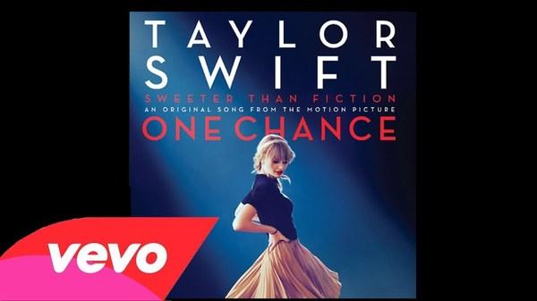 418 MB Download Taylor Swift - Treacherous karaoke
